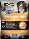 EVO Turkey and Chicken Dry Dog Food
